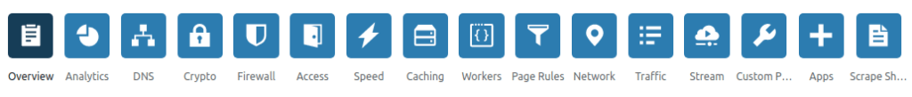 Cloudflare menu